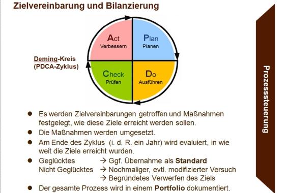 Schulentwicklung und Qualitätsmanagement - Berufliche ...